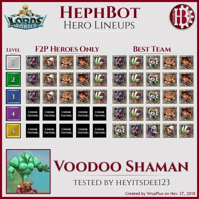 Lords Mobile Voodoo Şamanı